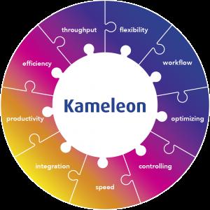 kameleon workflow